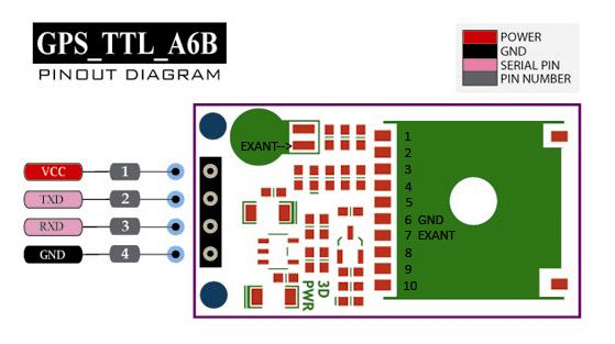MT3329 GPS module pcb pinout
