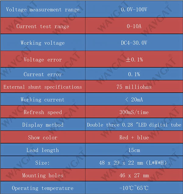 Three Digit Voltmeter Ammeter Specifications