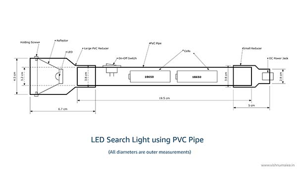 search light mechanical diagram