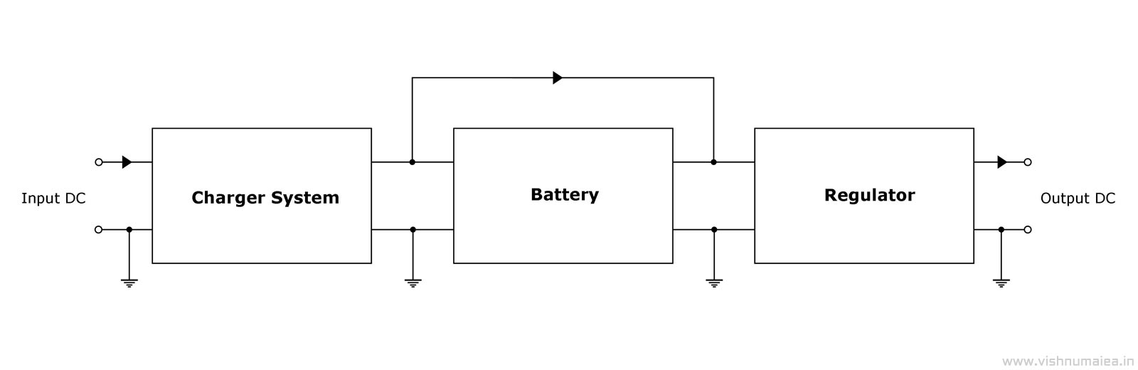 battery backup system block diagram