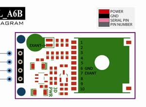 mt3329 gps antenna connection thumb